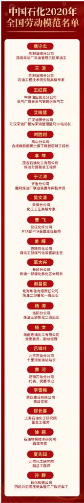 国家级表彰!中国石化21人获奖!-《国资报告》杂志